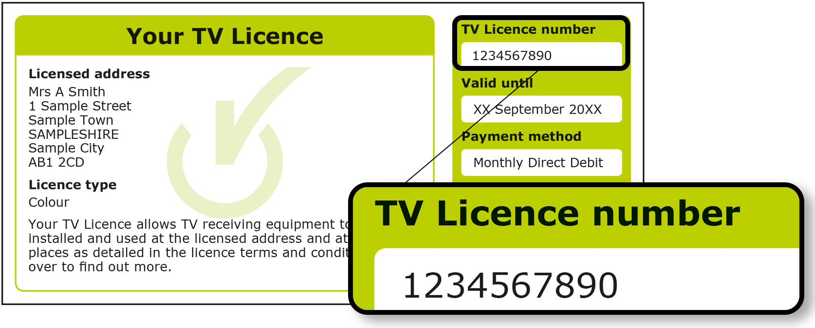 where to find your licence number